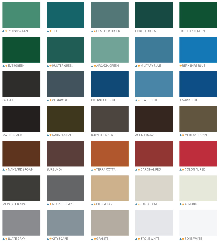 painted-sheet-metal-product-colors | SPS Metals