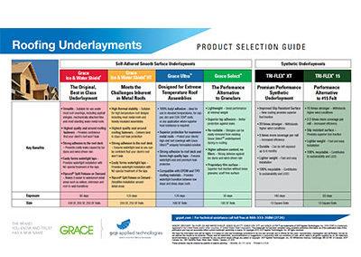 grace-underlayment-selector-sps-metals-minneapolis
